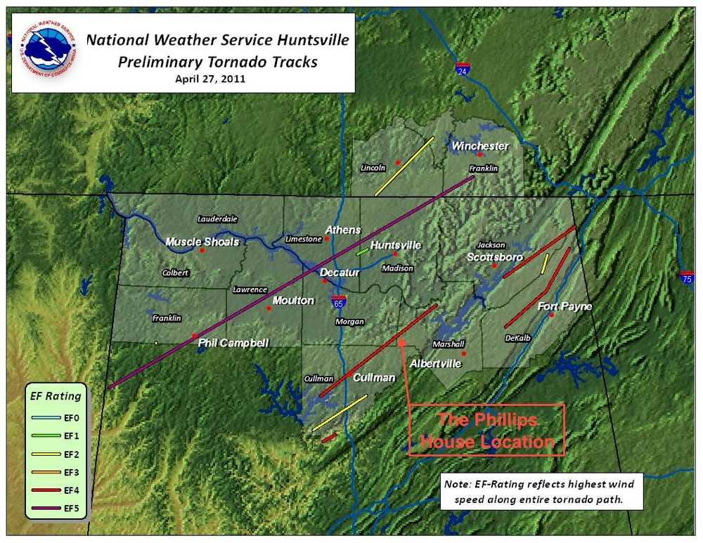 Tornado paths